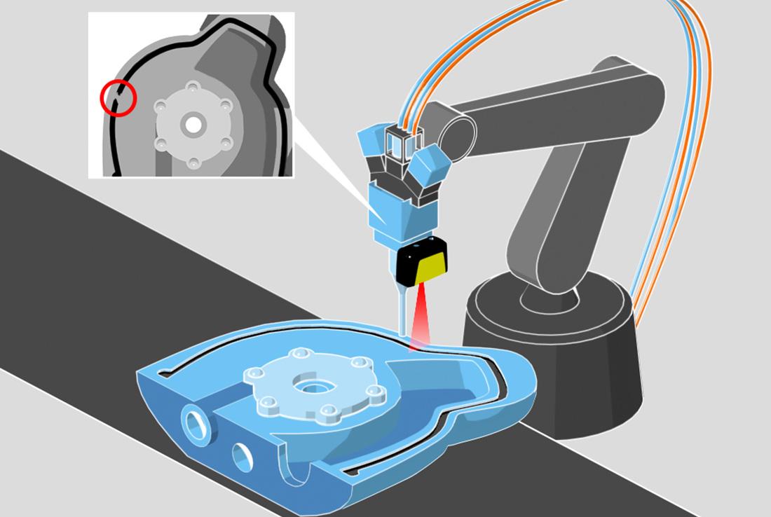 smartray application industrial