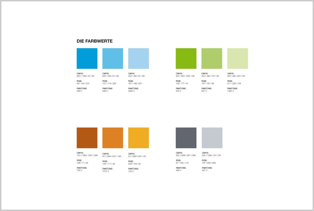 pro gesund logo farbe