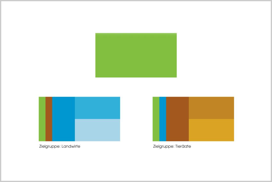 pro gesund logo farben