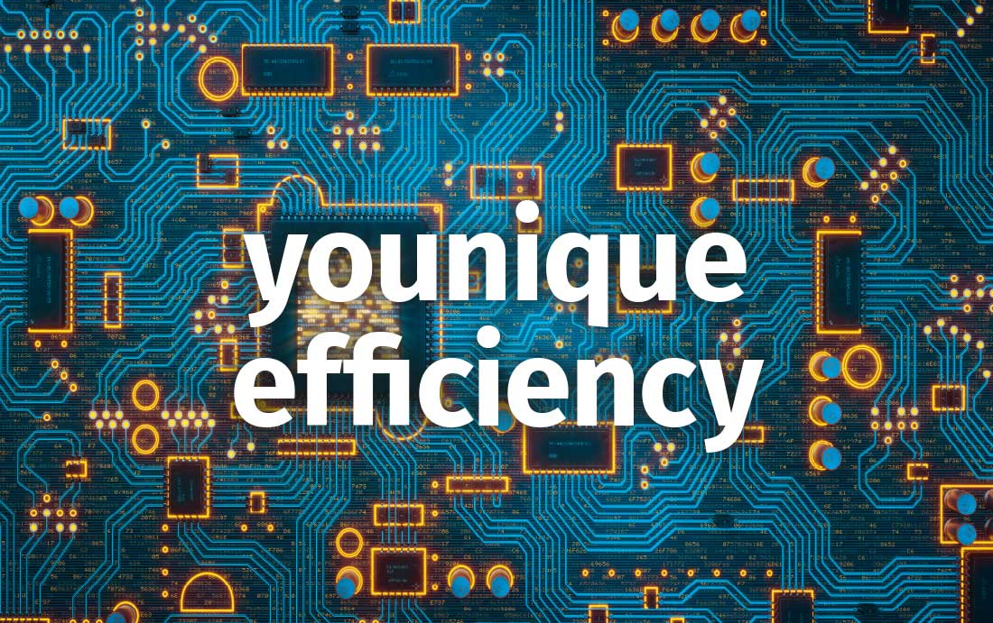 Kommunikations Konzept Younique Efficiency